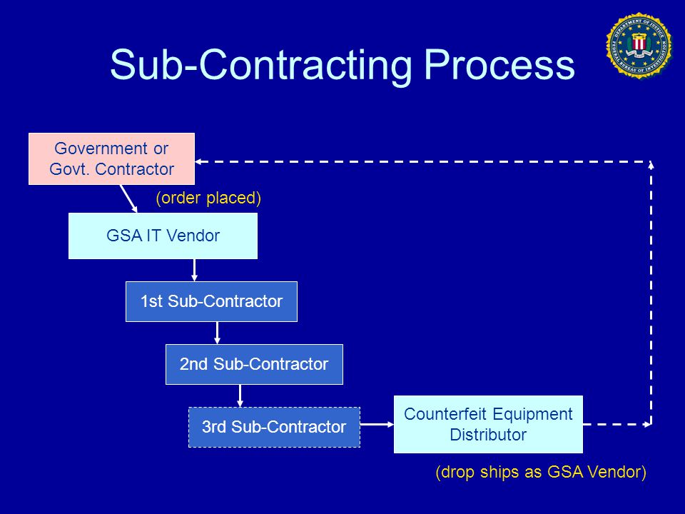 Sub-Contracting Process