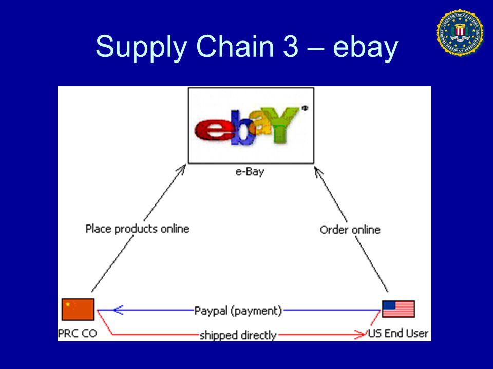Supply Chain 3 – ebay