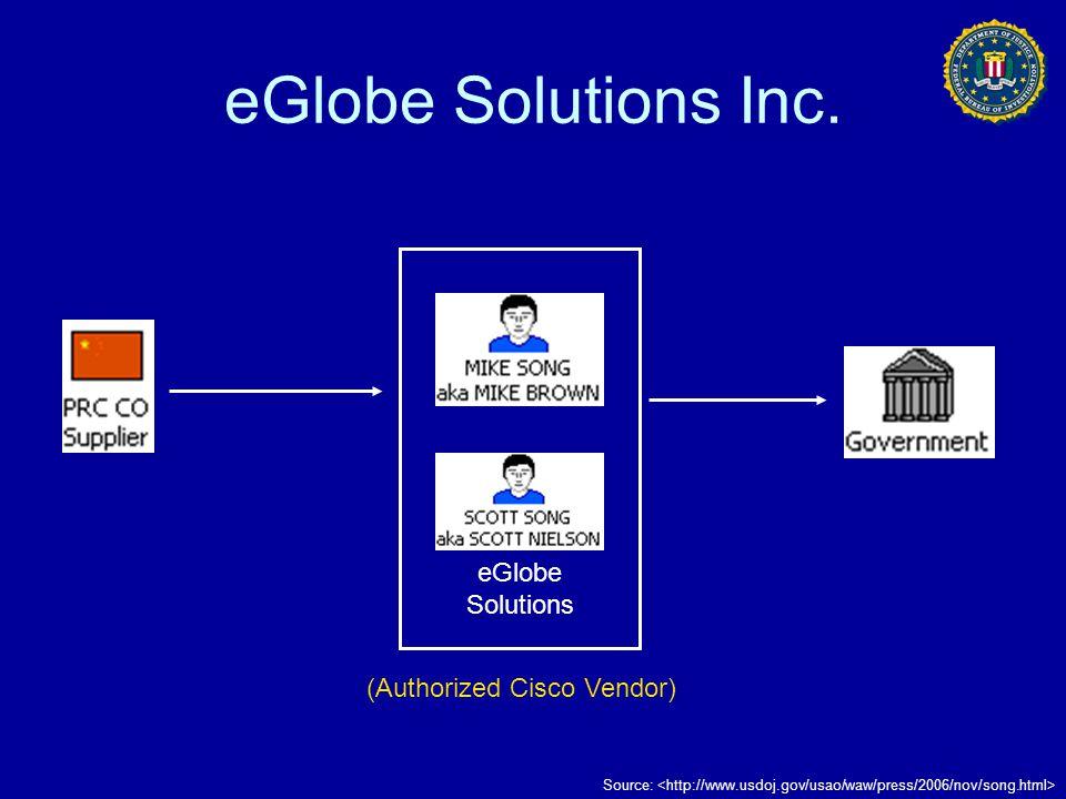 eGlobe Solutions Inc. eGlobe Solutions (Authorized Cisco Vendor)