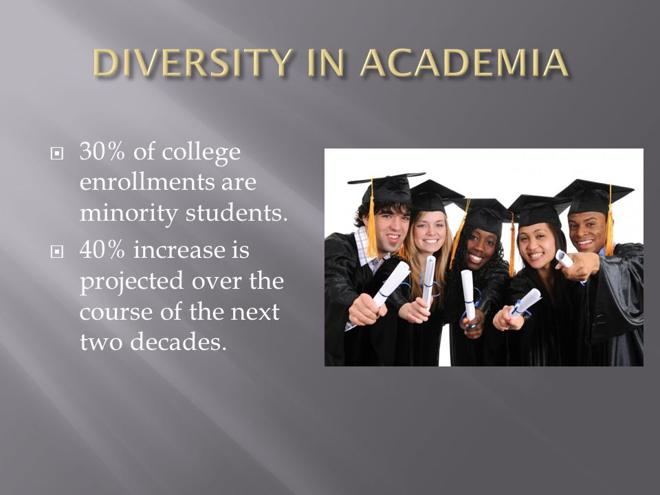 DIVERSITY IN ACADEMIA 30% of college enrollments are minority students.