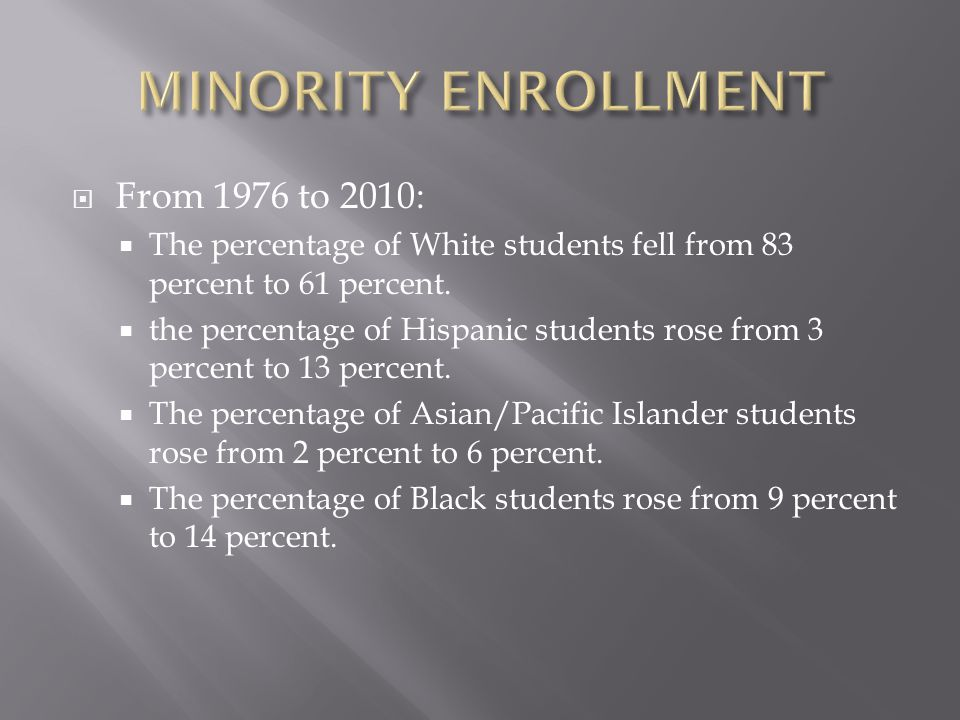 MINORITY ENROLLMENT From 1976 to 2010: