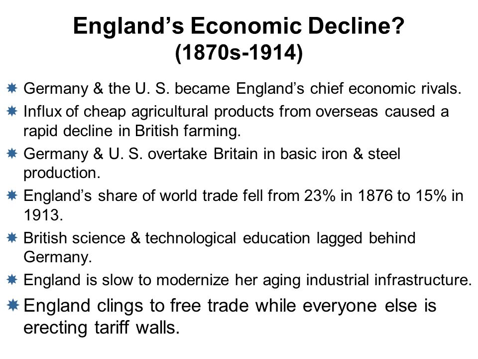 England's Economic Decline (1870s-1914)