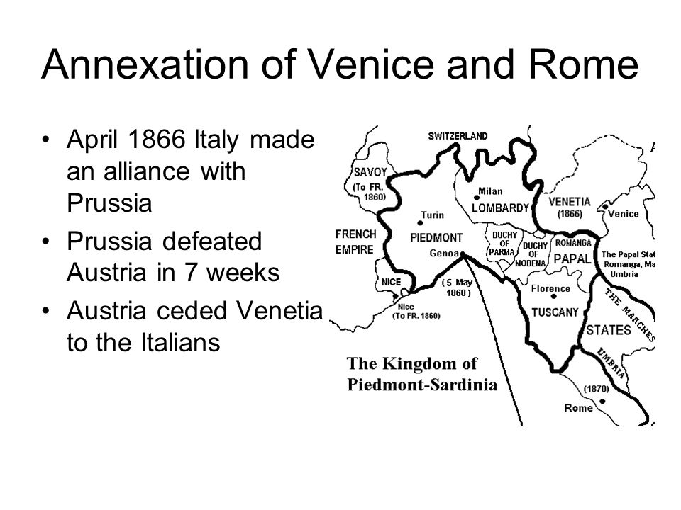 Annexation of Venice and Rome