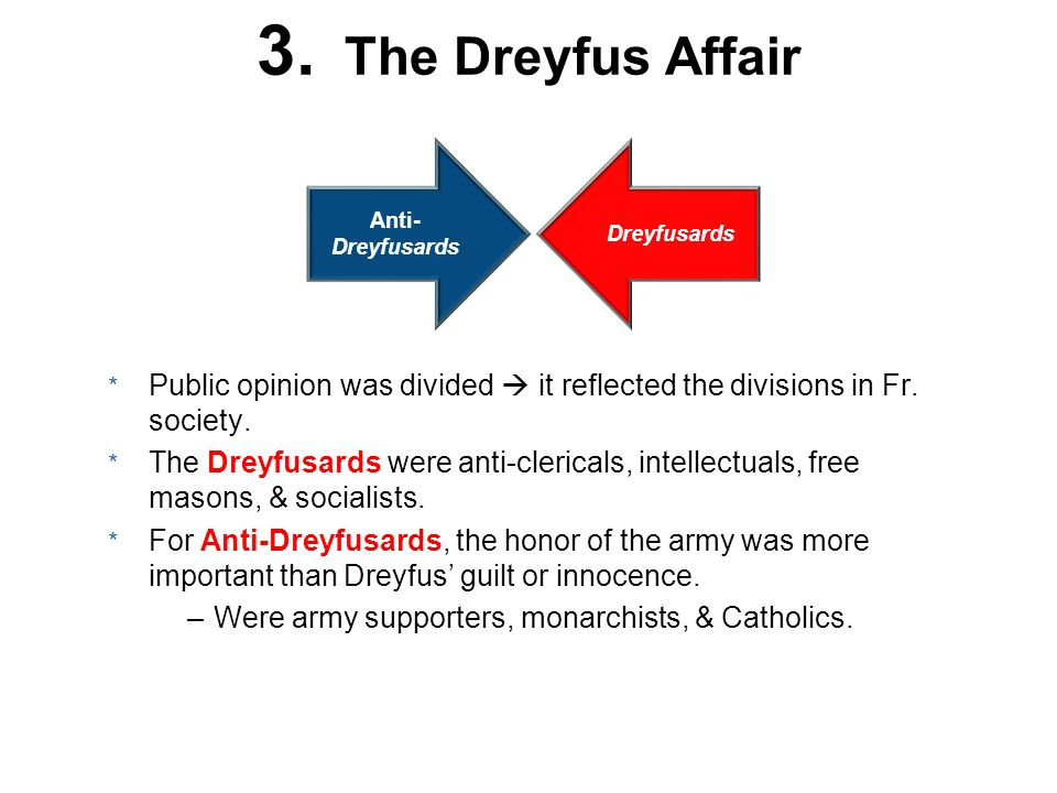 3. The Dreyfus Affair Anti-Dreyfusards. Dreyfusards. Public opinion was divided  it reflected the divisions in Fr. society.