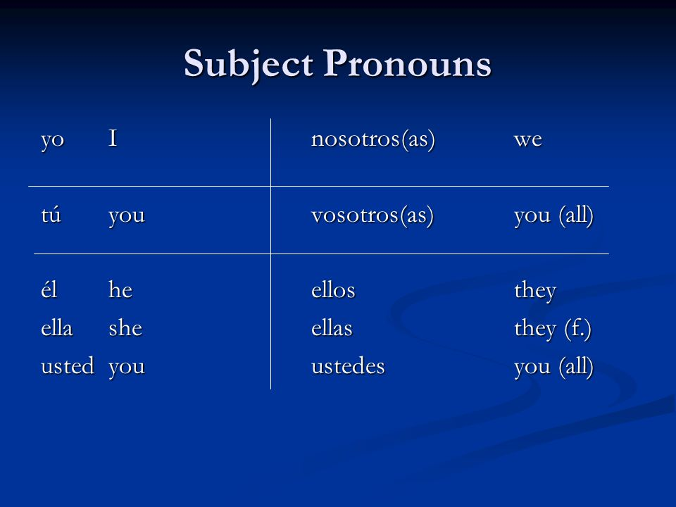 Subject Pronouns yo I nosotros(as) we tú you vosotros(as) you (all)