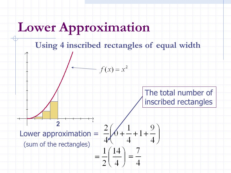 Lower Approximation Using 4 inscribed rectangles of equal width