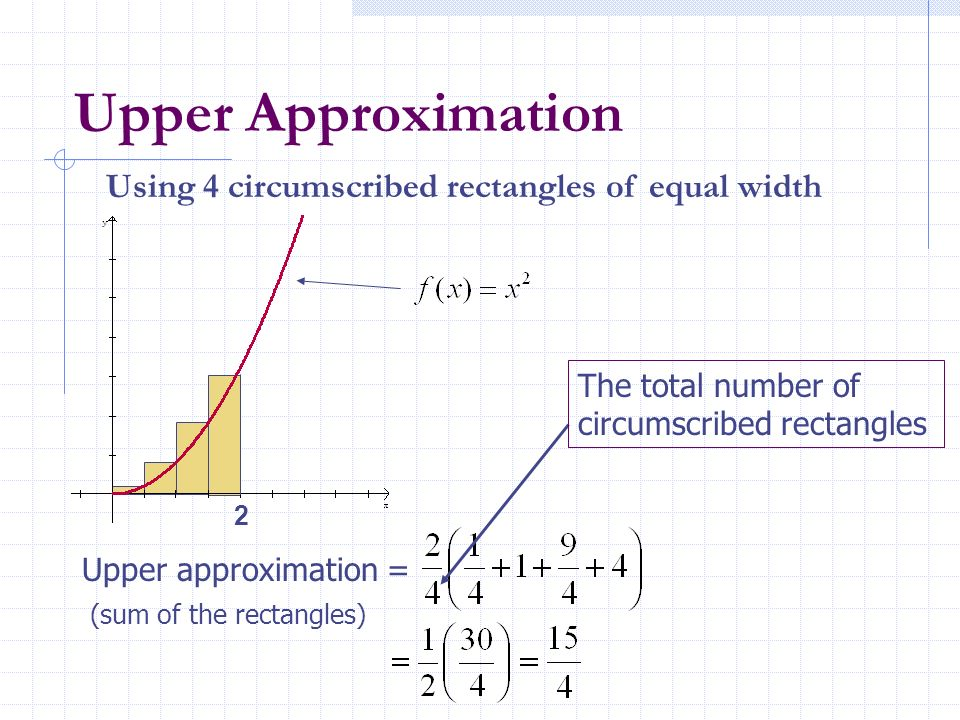 Upper Approximation Using 4 circumscribed rectangles of equal width