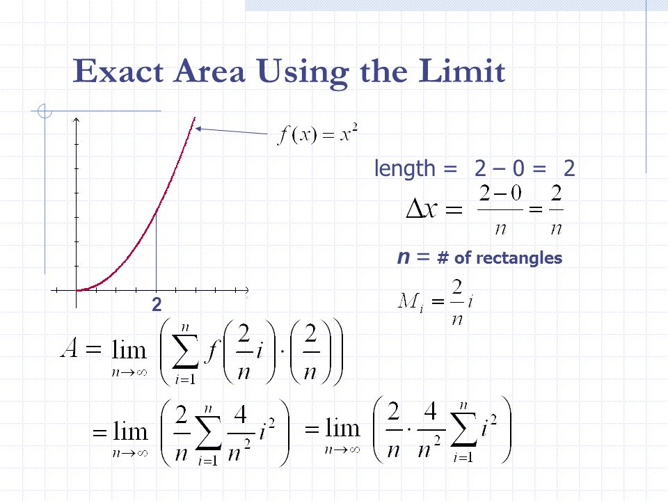 Exact Area Using the Limit