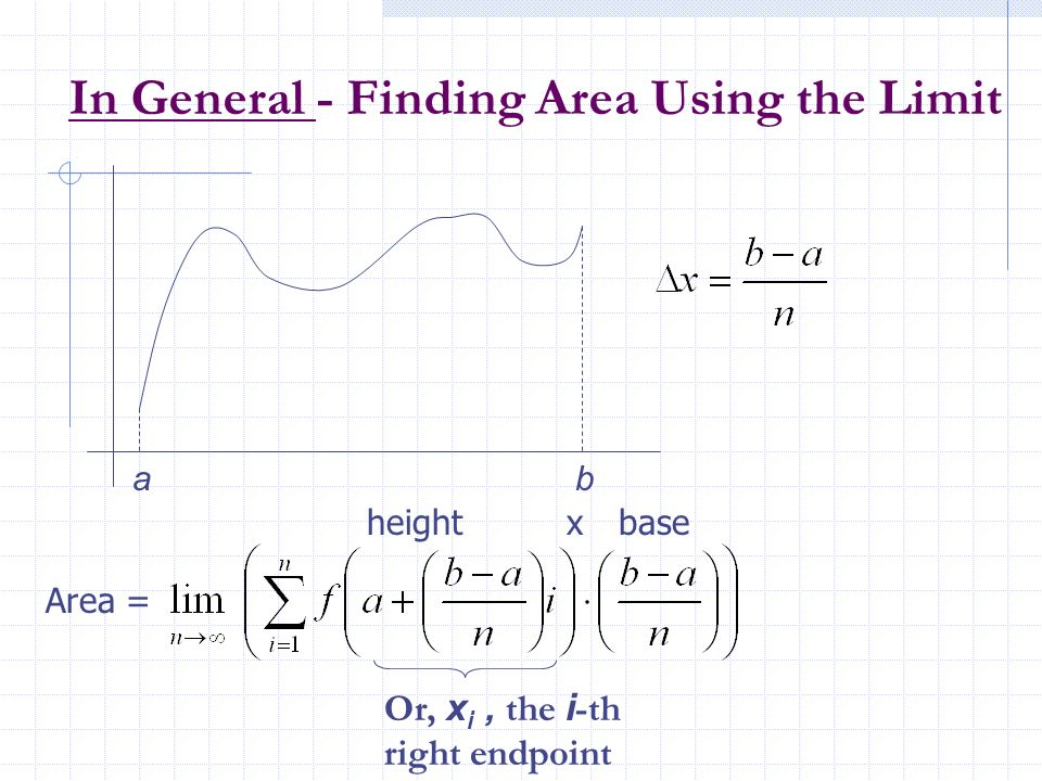 In General - Finding Area Using the Limit