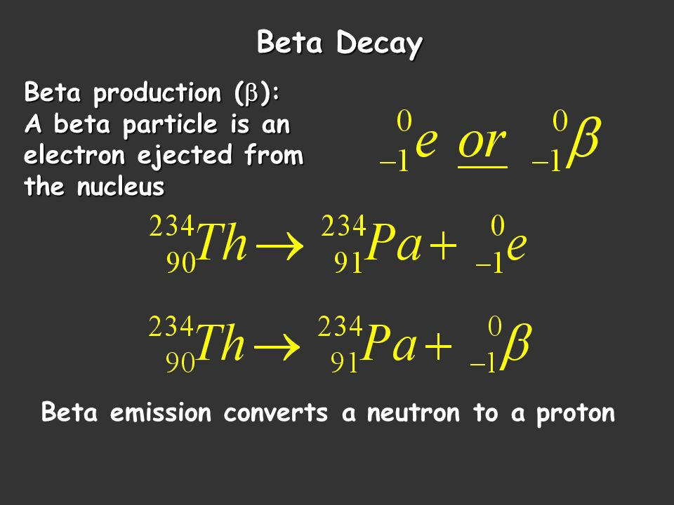 Beta Decay Beta production (b): A beta particle is an