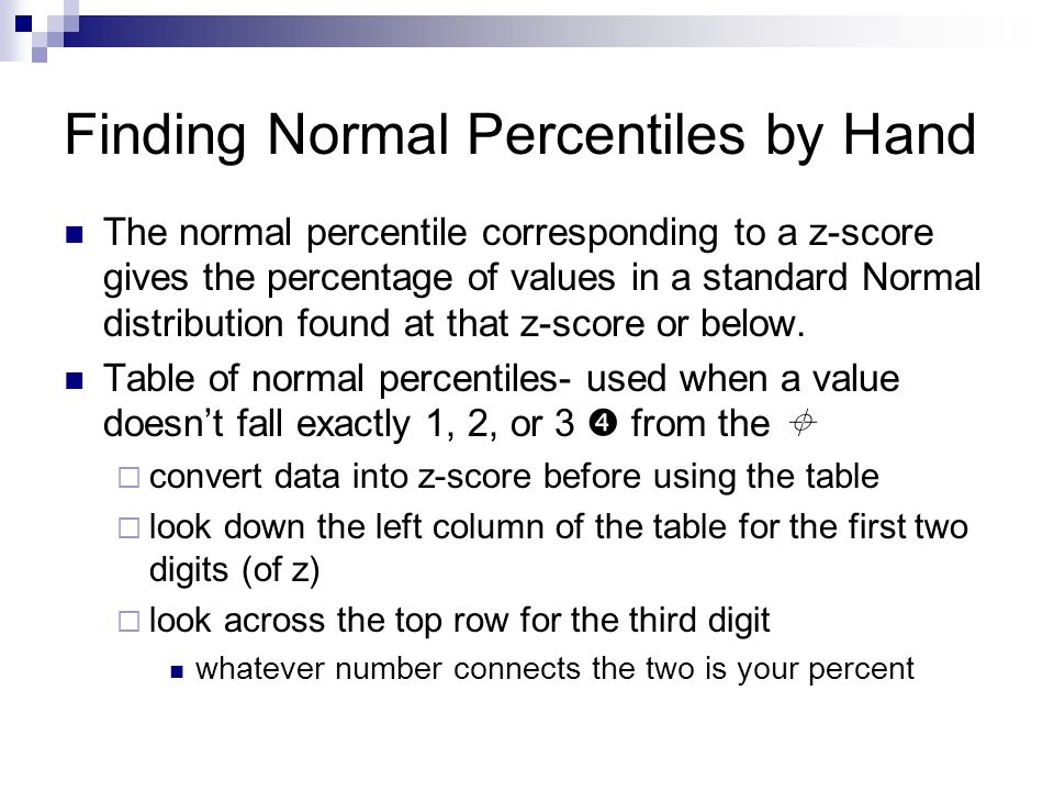 Finding Normal Percentiles by Hand