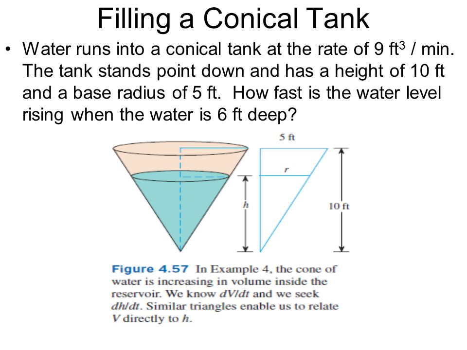 Filling a Conical Tank
