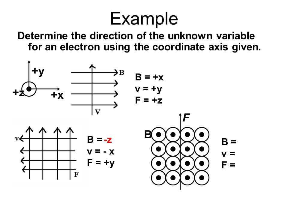 ExampleDetermine the direction of the unknown variable for an electron using the coordinate axis given.