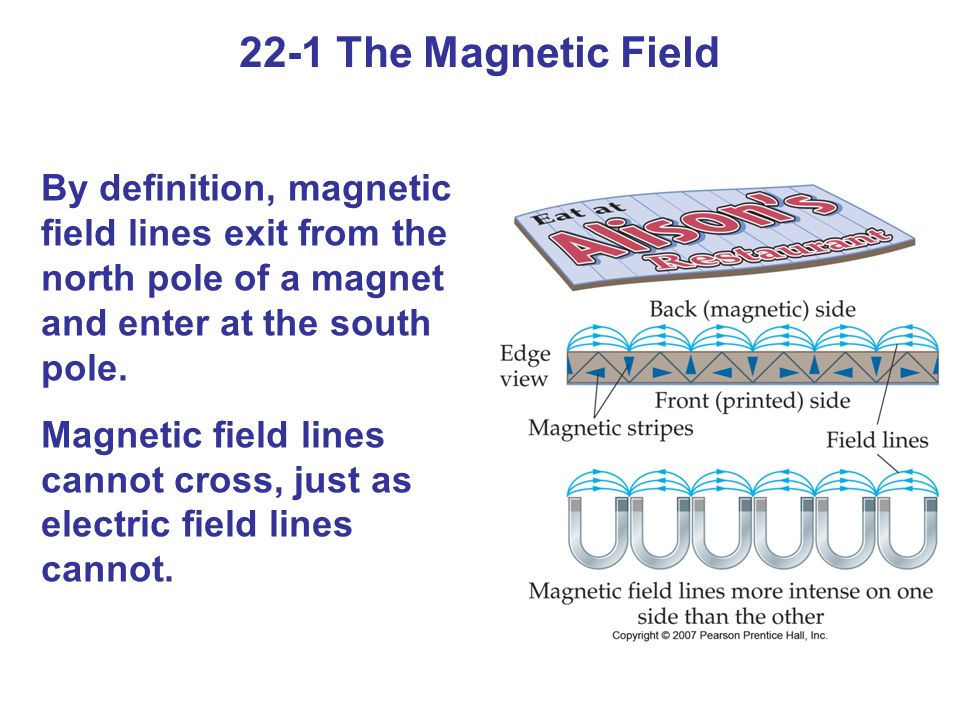 22-1 The Magnetic FieldBy definition, magnetic field lines exit from the north pole of a magnet and enter at the south pole.