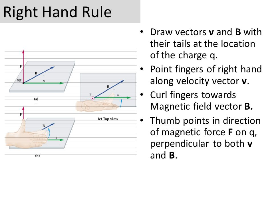 Right Hand Rule Draw vectors v and B with their tails at the location of the charge q. Point fingers of right hand along velocity vector v.