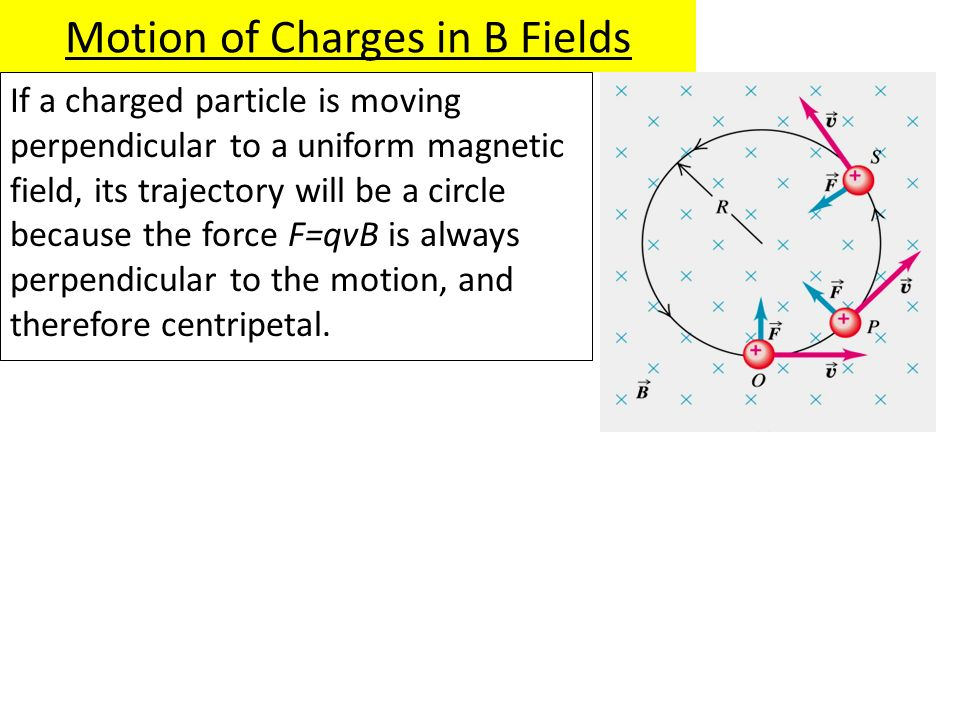 Motion of Charges in B Fields