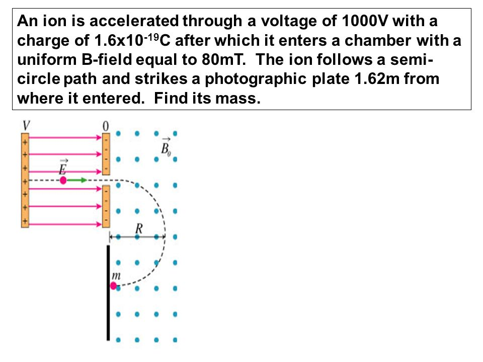 An ion is accelerated through a voltage of 1000V with a charge of 1