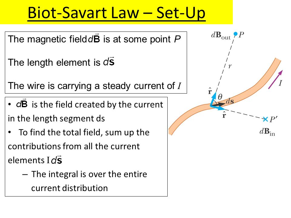 Biot-Savart Law – Set-Up