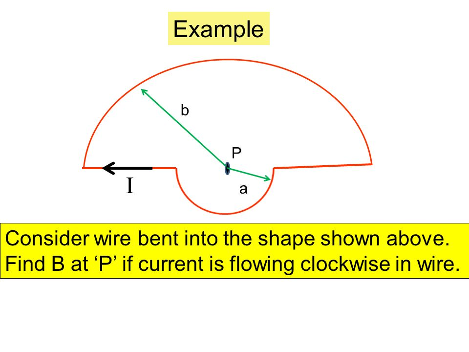 Example b. P. I. a. Consider wire bent into the shape shown above.