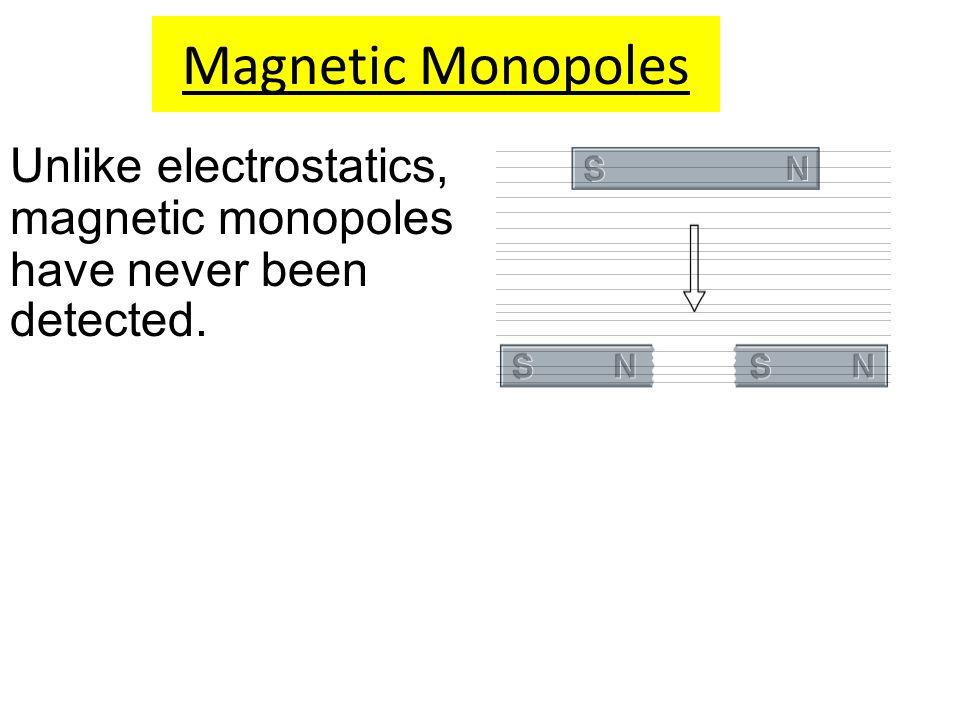 Magnetic Monopoles Unlike electrostatics,