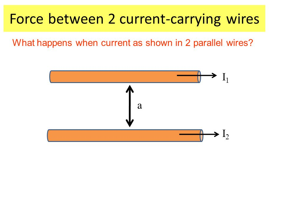 Force between 2 current-carrying wires