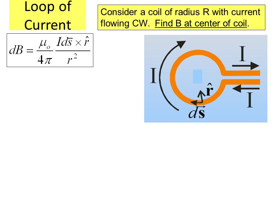 Loop of Current Consider a coil of radius R with current flowing CW. Find B at center of coil. X