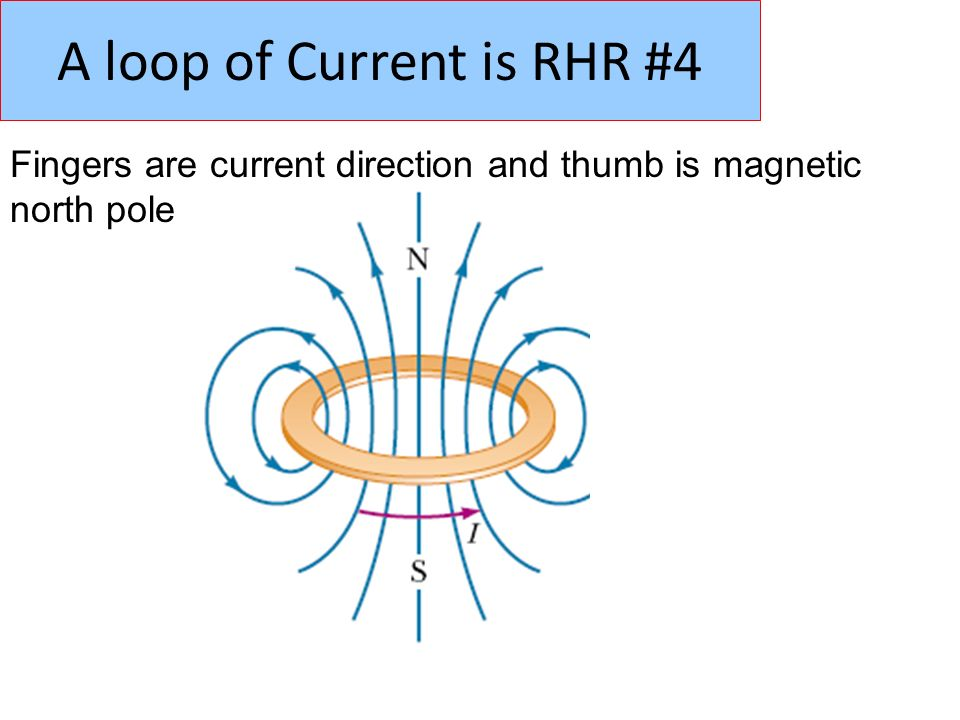 A loop of Current is RHR #4