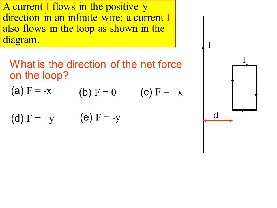 What is the direction of the net force on the loop