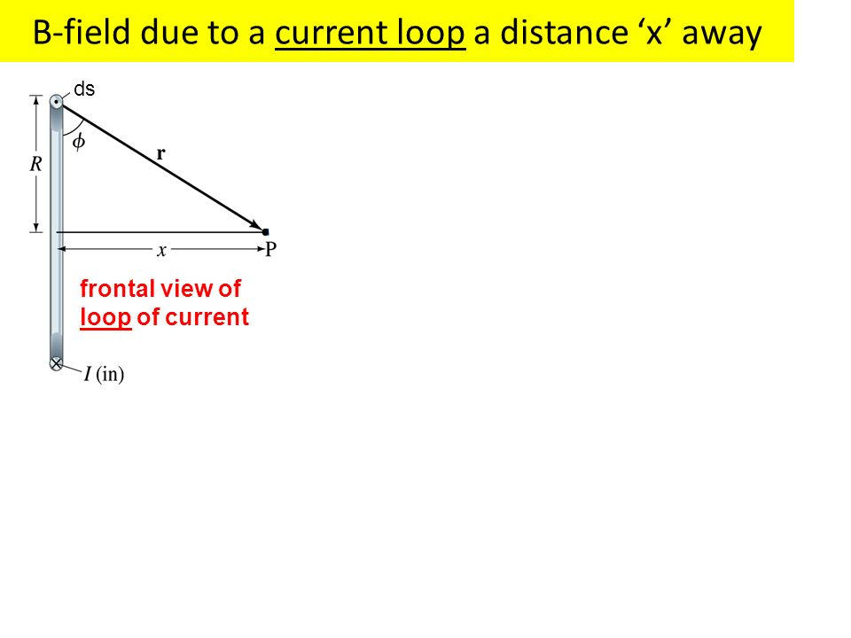 B-field due to a current loop a distance 'x' away