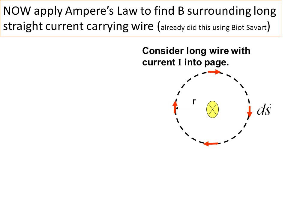 NOW apply Ampere's Law to find B surrounding long straight current carrying wire (already did this using Biot Savart)