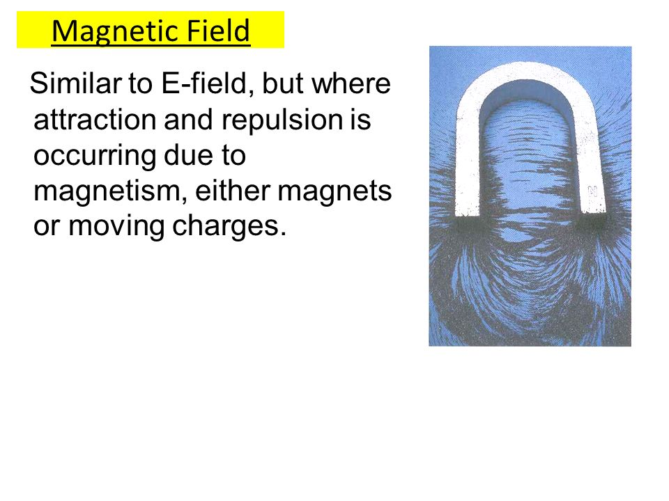 Magnetic Field Similar to E-field, but where attraction and repulsion is occurring due to magnetism, either magnets or moving charges.