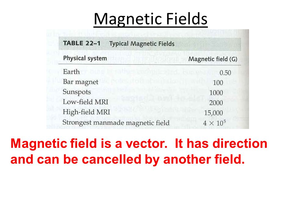 Magnetic Fields Magnetic field is a vector.