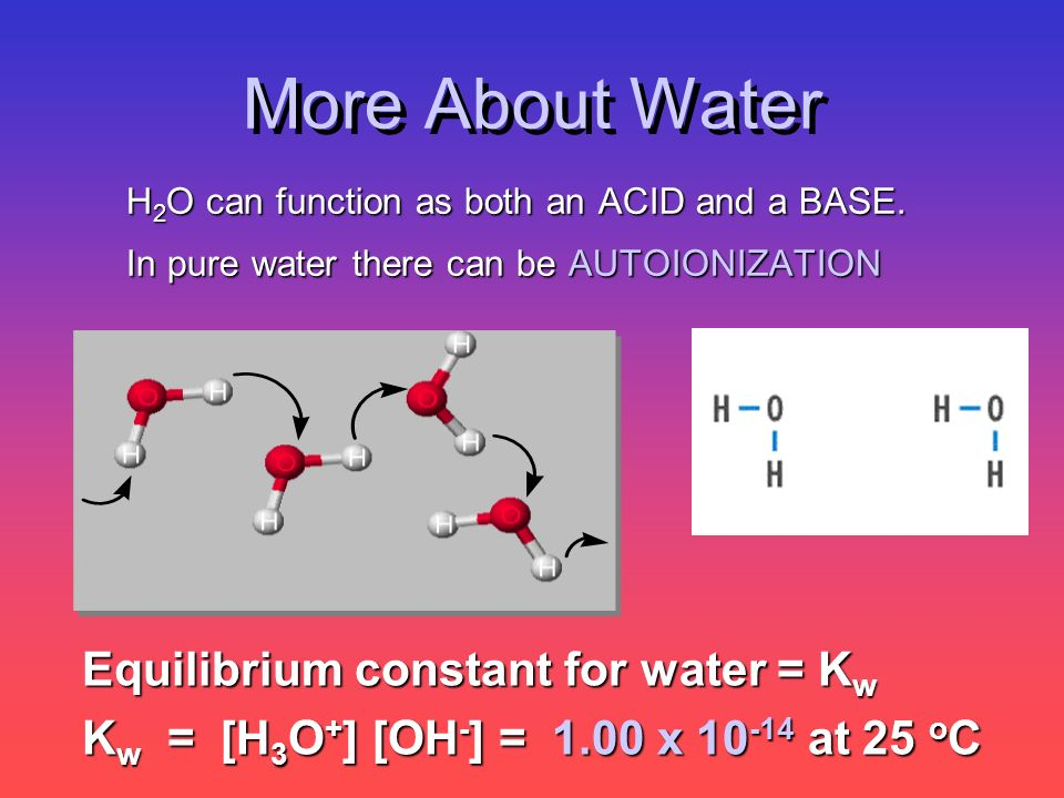 More About Water Equilibrium constant for water = Kw