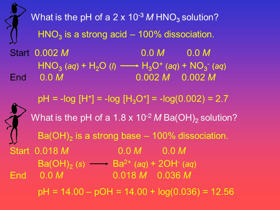 What is the pH of a 2 x 10-3 M HNO3 solution