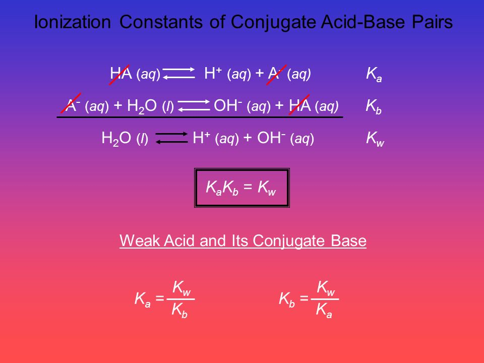 Ionization Constants of Conjugate Acid-Base Pairs