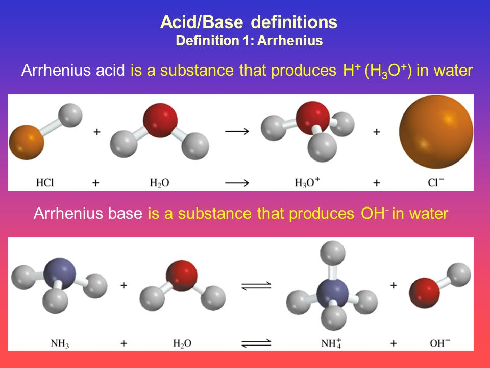 Acid/Base definitions Definition 1: Arrhenius