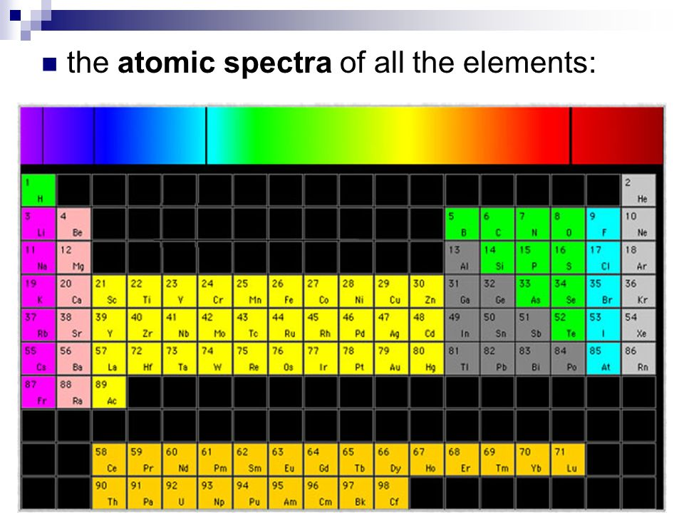 the atomic spectra of all the elements: