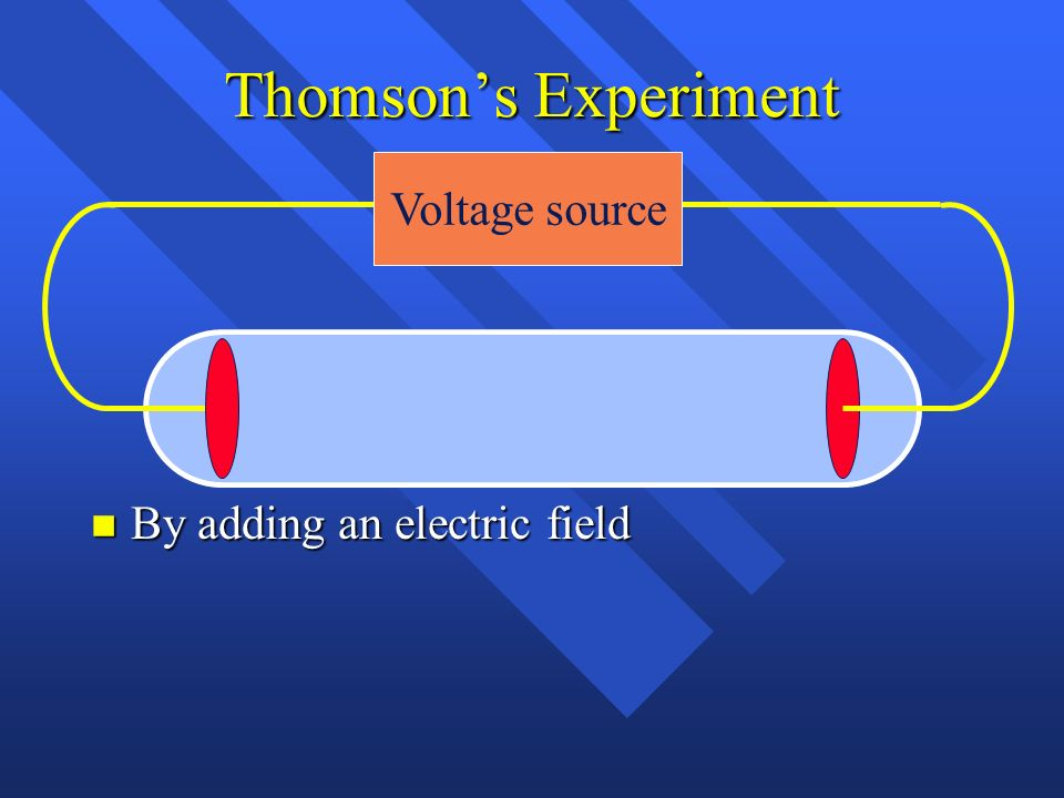 Thomson's Experiment Voltage source By adding an electric field
