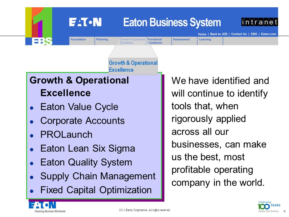 12 Growth & Operational Excellence
