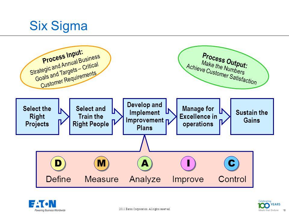 15 Six Sigma D M A I C Define Measure Analyze Improve Control