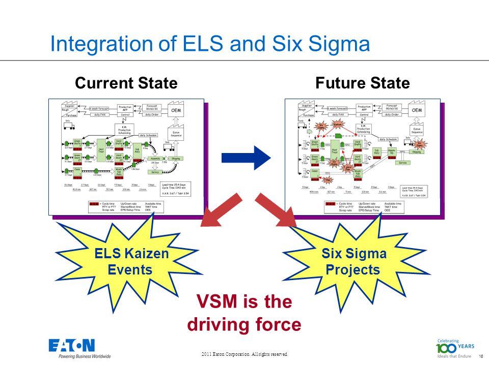 Integration of ELS and Six Sigma