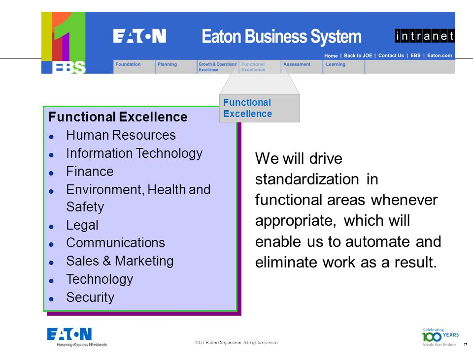 Functional Excellence. Functional Excellence. Human Resources. Information Technology. Finance.