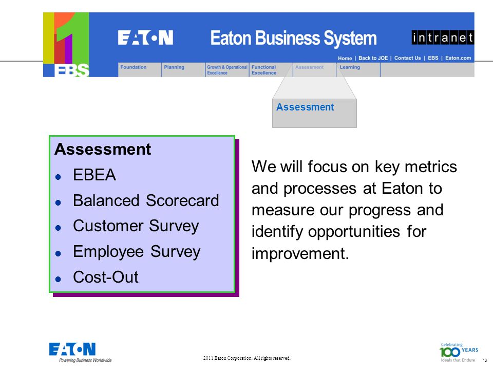 Assessment Assessment. EBEA. Balanced Scorecard. Customer Survey. Employee Survey. Cost-Out.