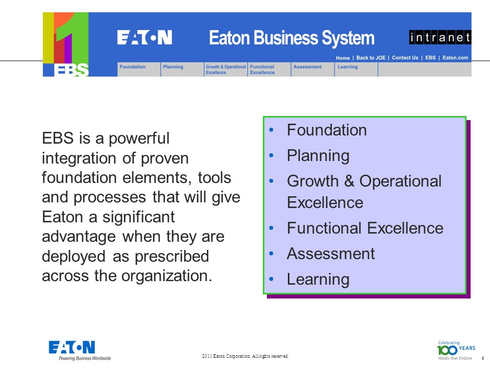 Foundation Planning. Growth & Operational Excellence. Functional Excellence. Assessment. Learning.