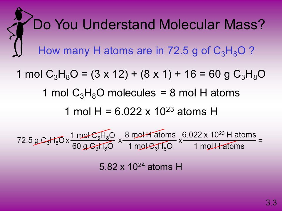Do You Understand Molecular Mass