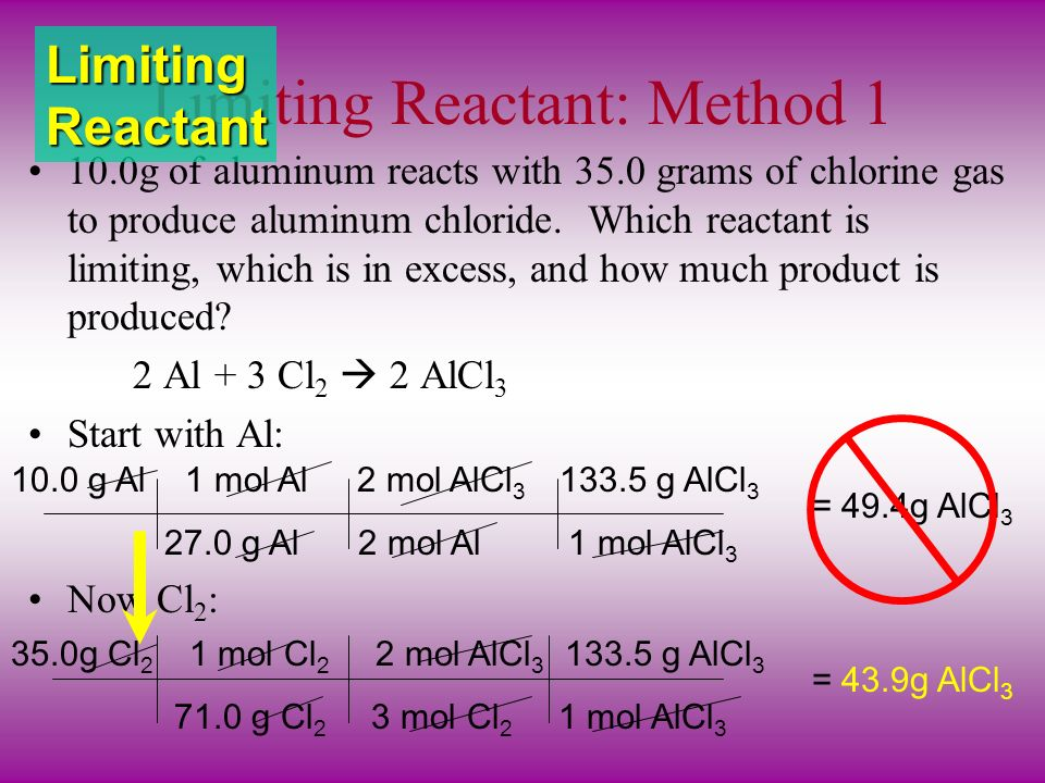 Limiting Reactant: Method 1