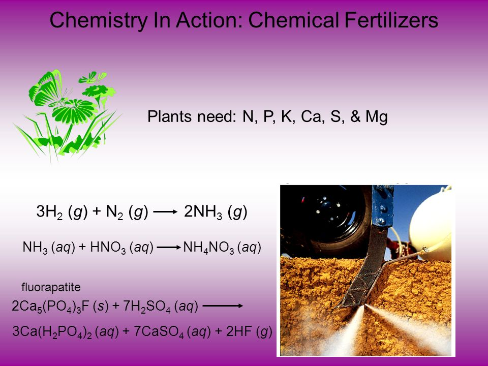 Chemistry In Action: Chemical Fertilizers