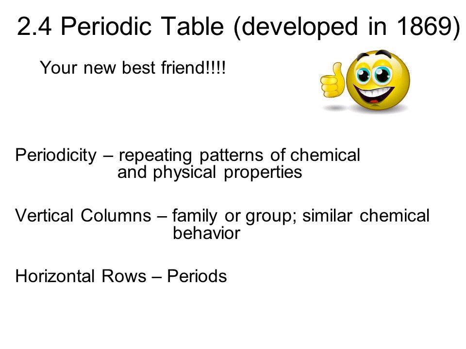 2.4 Periodic Table (developed in 1869)