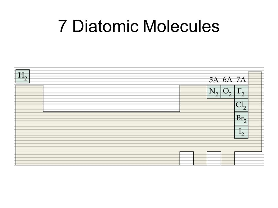 7 Diatomic Molecules