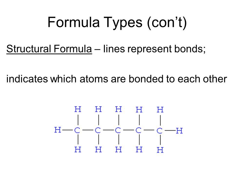 Formula Types (con't) Structural Formula – lines represent bonds;